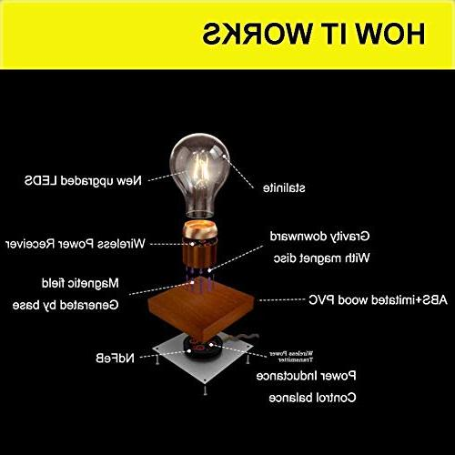 Magnetic LED Room Night Light, Home Office Tech Toys. Dee